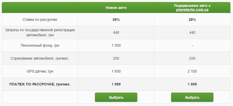 Банк москвы i заявка на потребительский кредит онлайн заявка